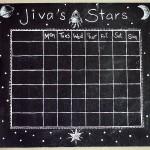 Slate Star Chart